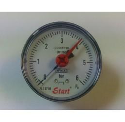 Precision pressure gauge...